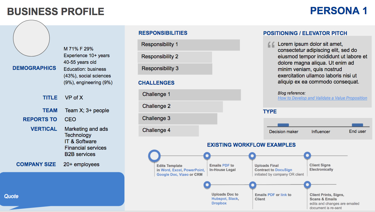 Ideal Customer Profile - Buyer Persona Template